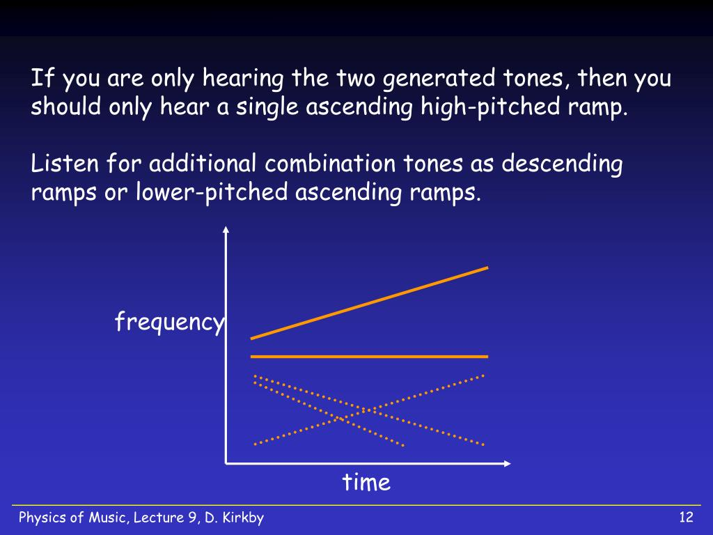 If you are only hearing the two generated tones, then you should only hear a single ascending high-pitched ramp.