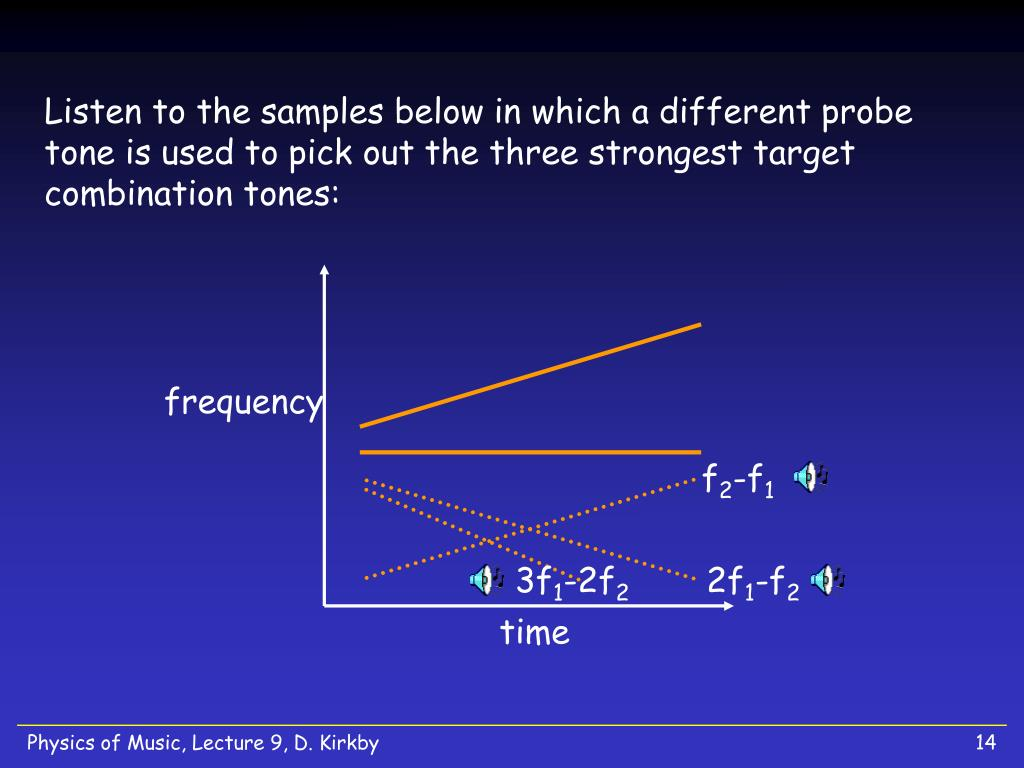 Listen to the samples below in which a different probe tone is used to pick out the three strongest target combination tones:
