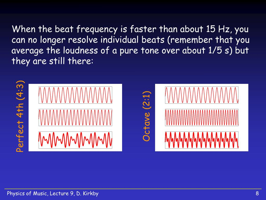 When the beat frequency is faster than about 15 Hz, you can no longer resolve individual beats (remember that you average the loudness of a pure tone over about 1/5 s) but they are still there: