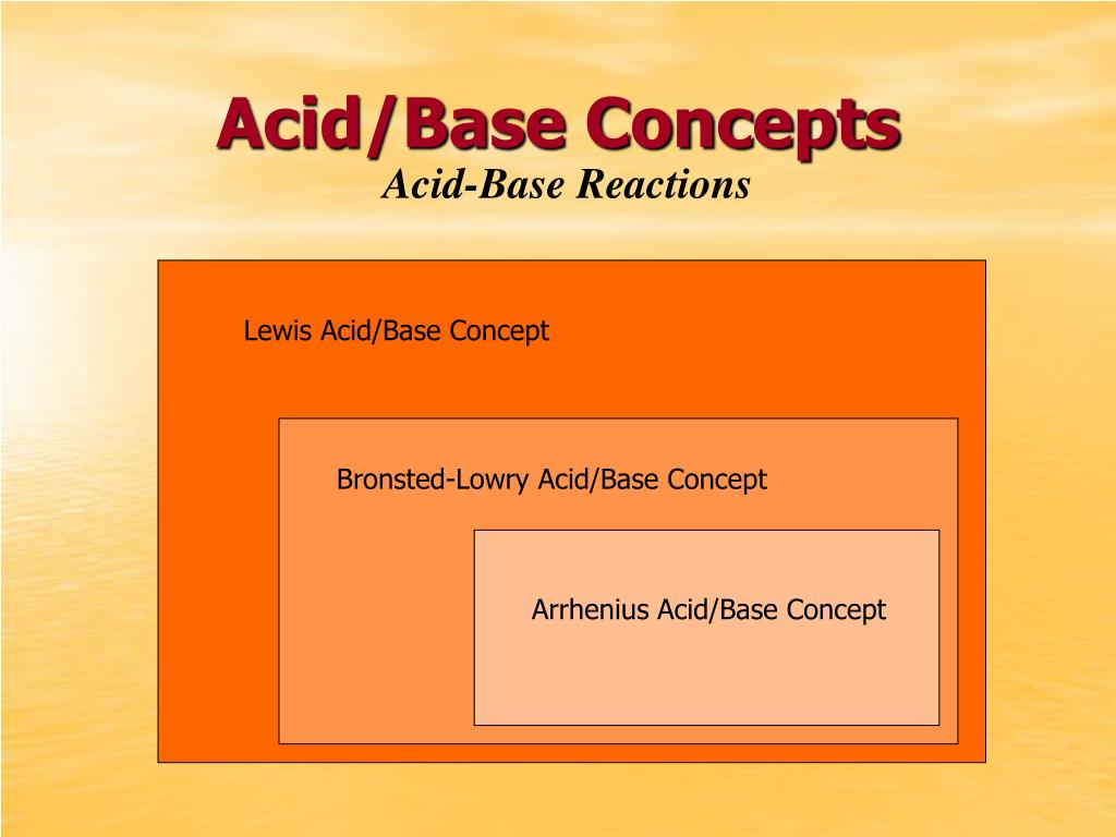 Acid/Base Concepts