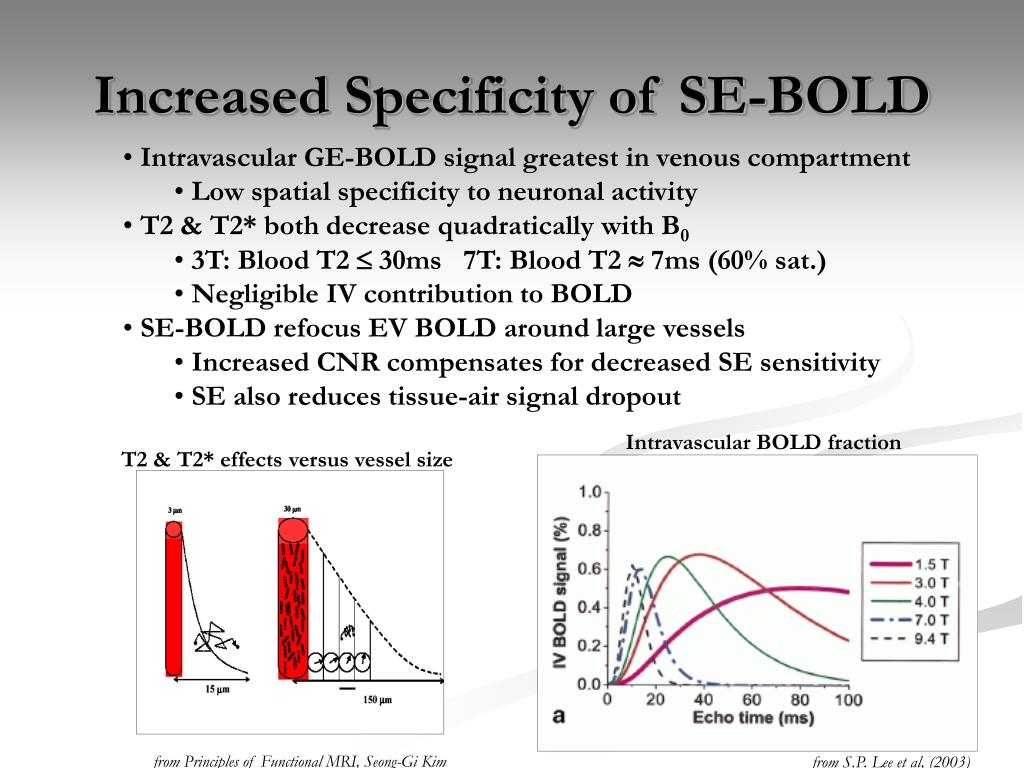 Increased Specificity of SE-BOLD