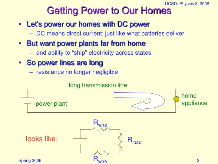 Getting power to our homes