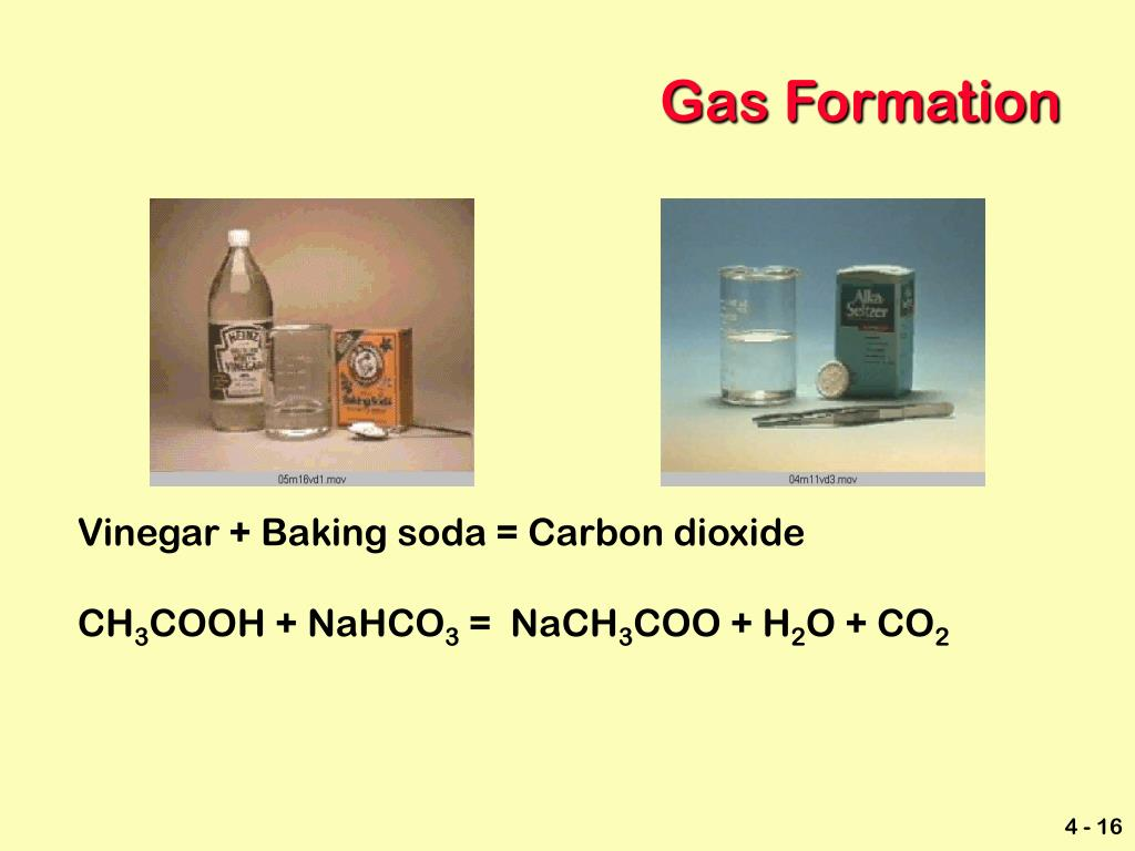 Gas Formation