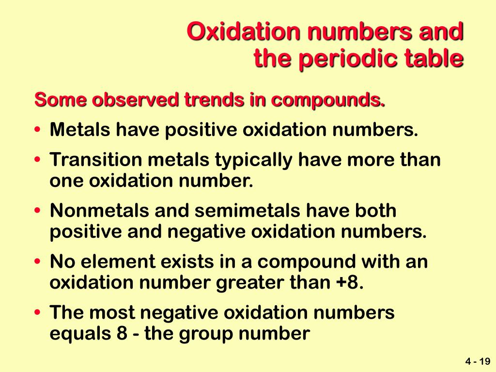 Oxidation numbers and