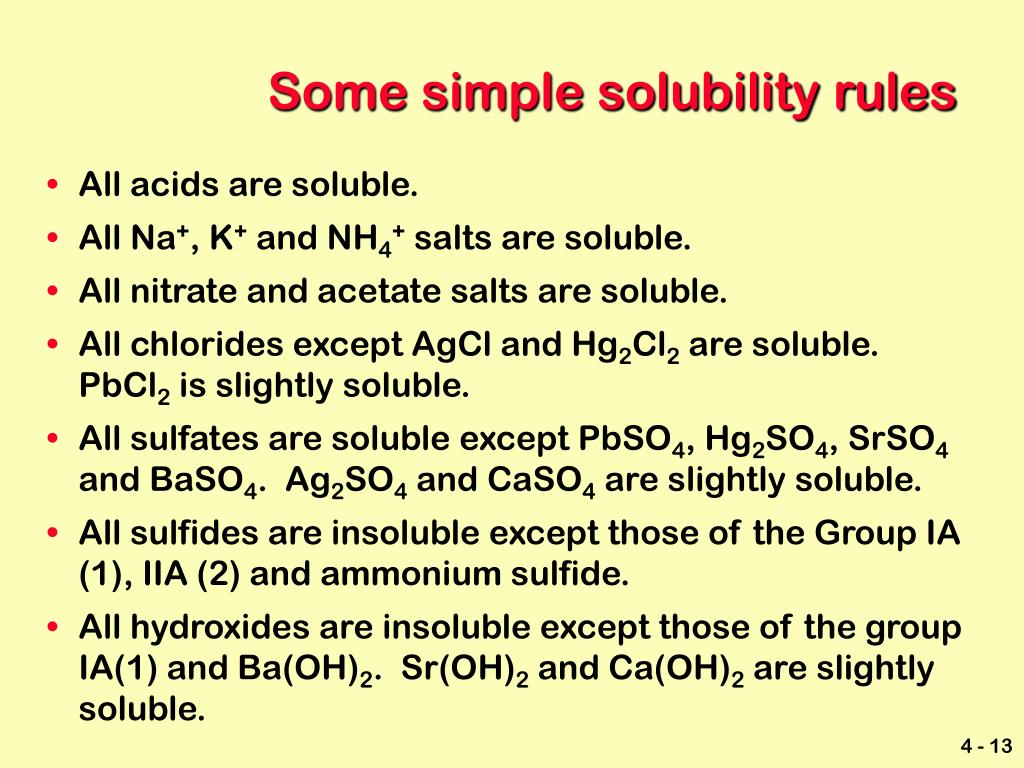Some simple solubility rules