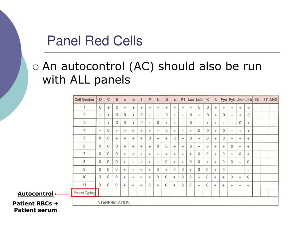 Panel Red Cells