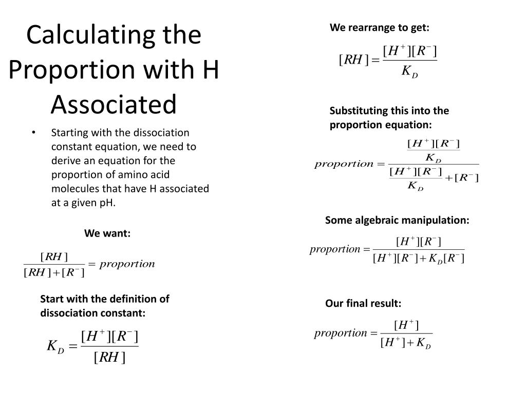 Calculating the Proportion with H Associated