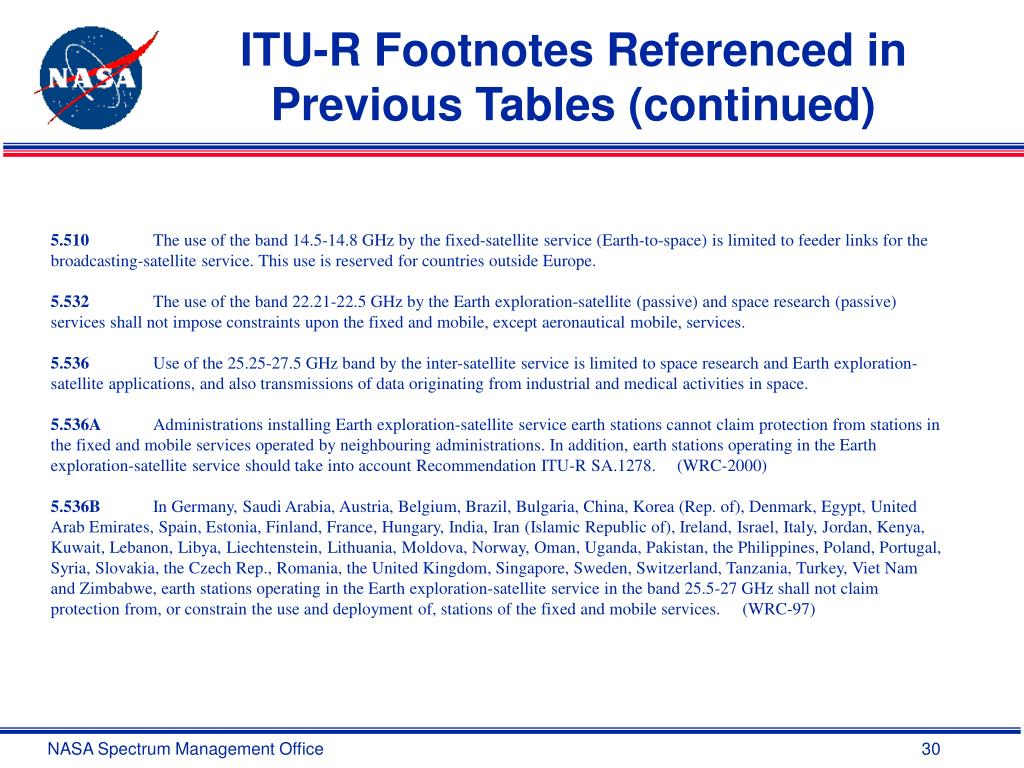 ITU-R Footnotes Referenced in Previous Tables (continued)