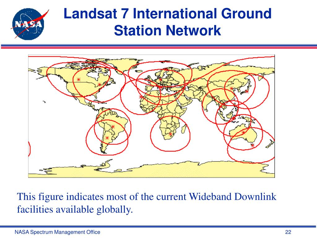 Landsat 7 International Ground Station Network