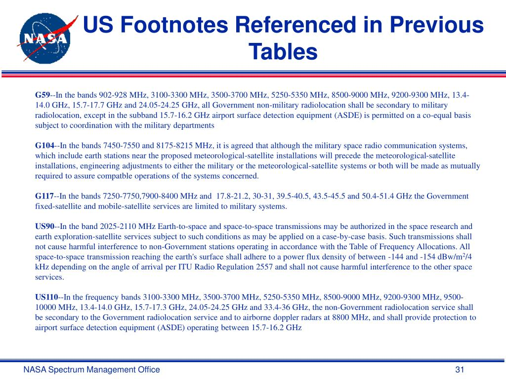 US Footnotes Referenced in Previous Tables