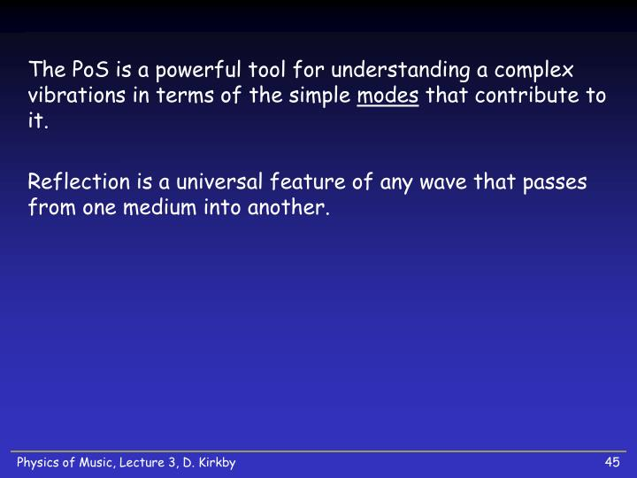 The PoS is a powerful tool for understanding a complex vibrations in terms of the simple