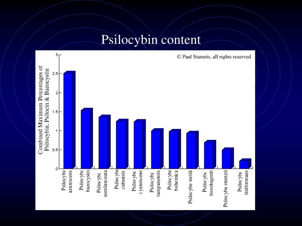 Psilocybin content