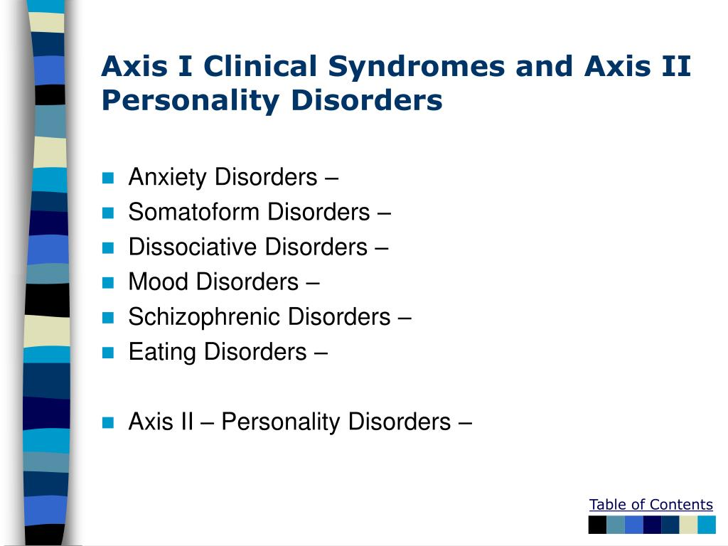 Axis I Clinical Syndromes and Axis II Personality Disorders