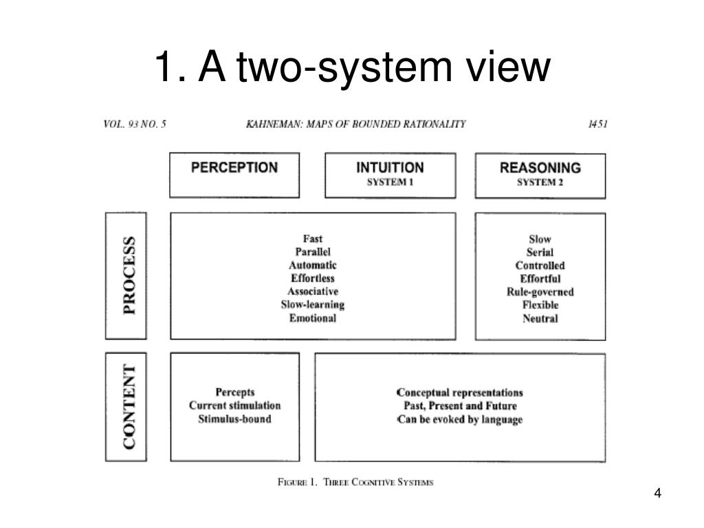 1. A two-system view
