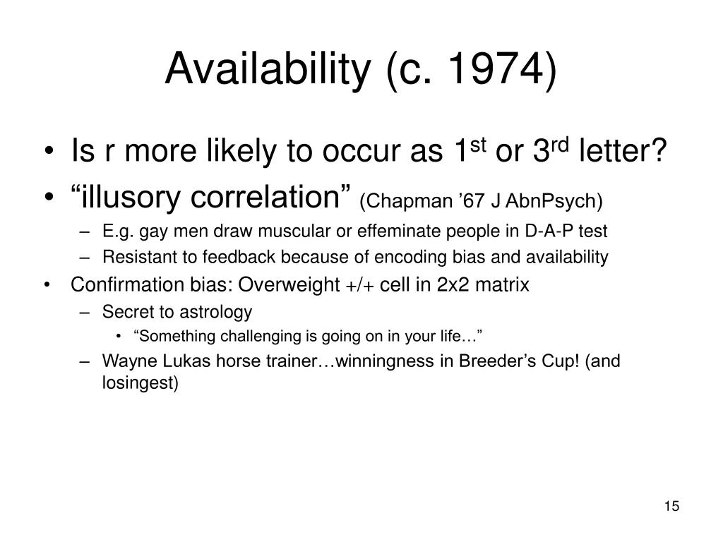 Availability (c. 1974)