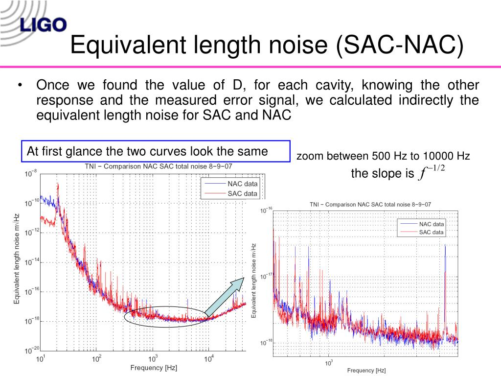 Equivalent length noise (SAC-NAC)