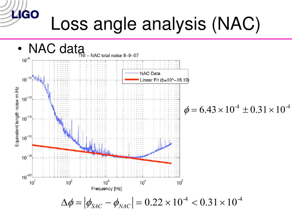 Loss angle analysis (NAC)