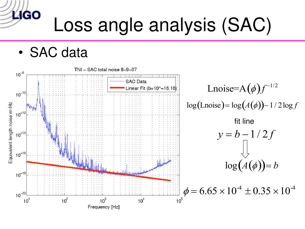 Loss angle analysis (SAC)