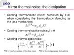 mirror thermal noise the dissipation