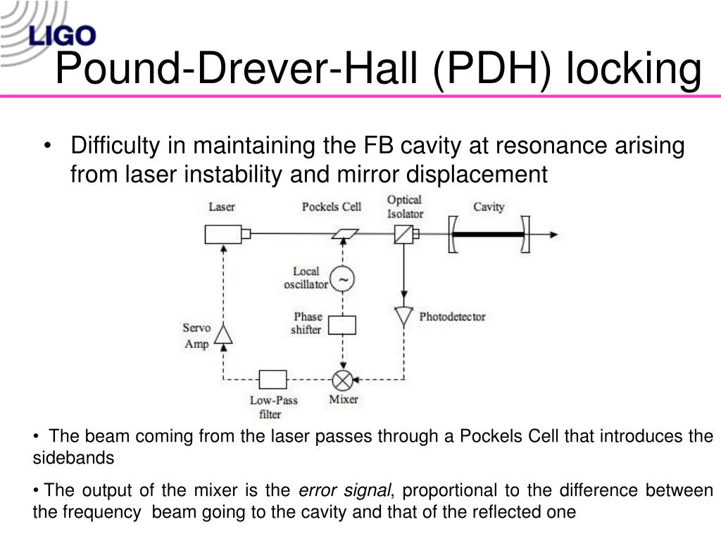 Pound-Drever-Hall (PDH) locking