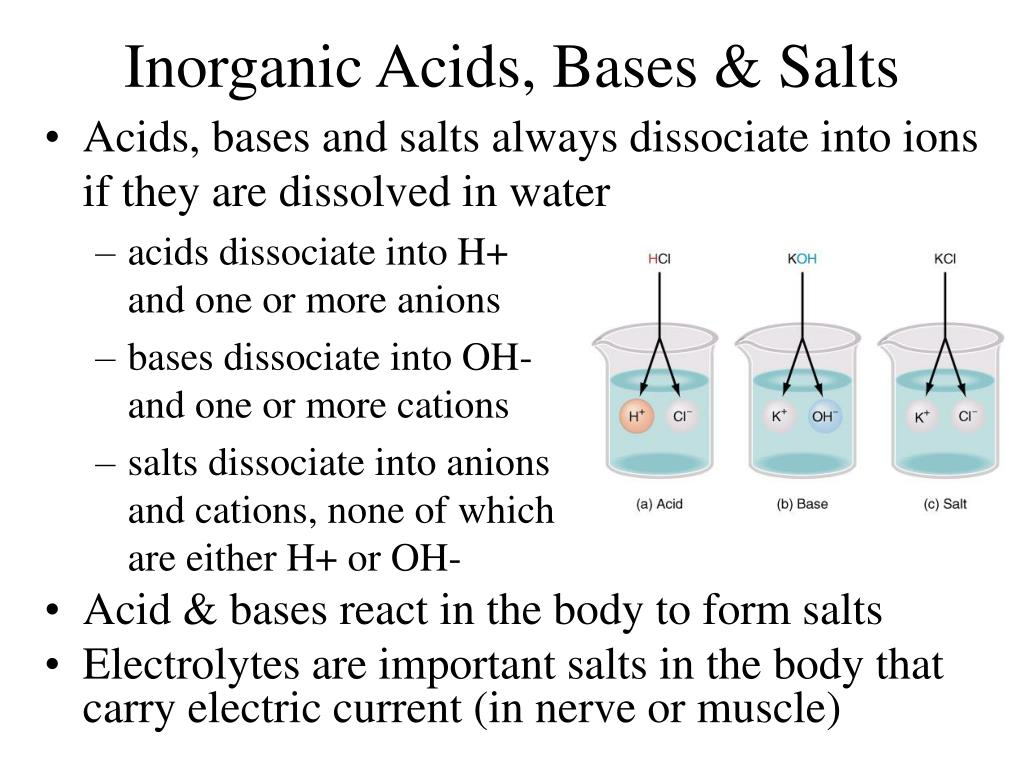Inorganic Acids, Bases & Salts