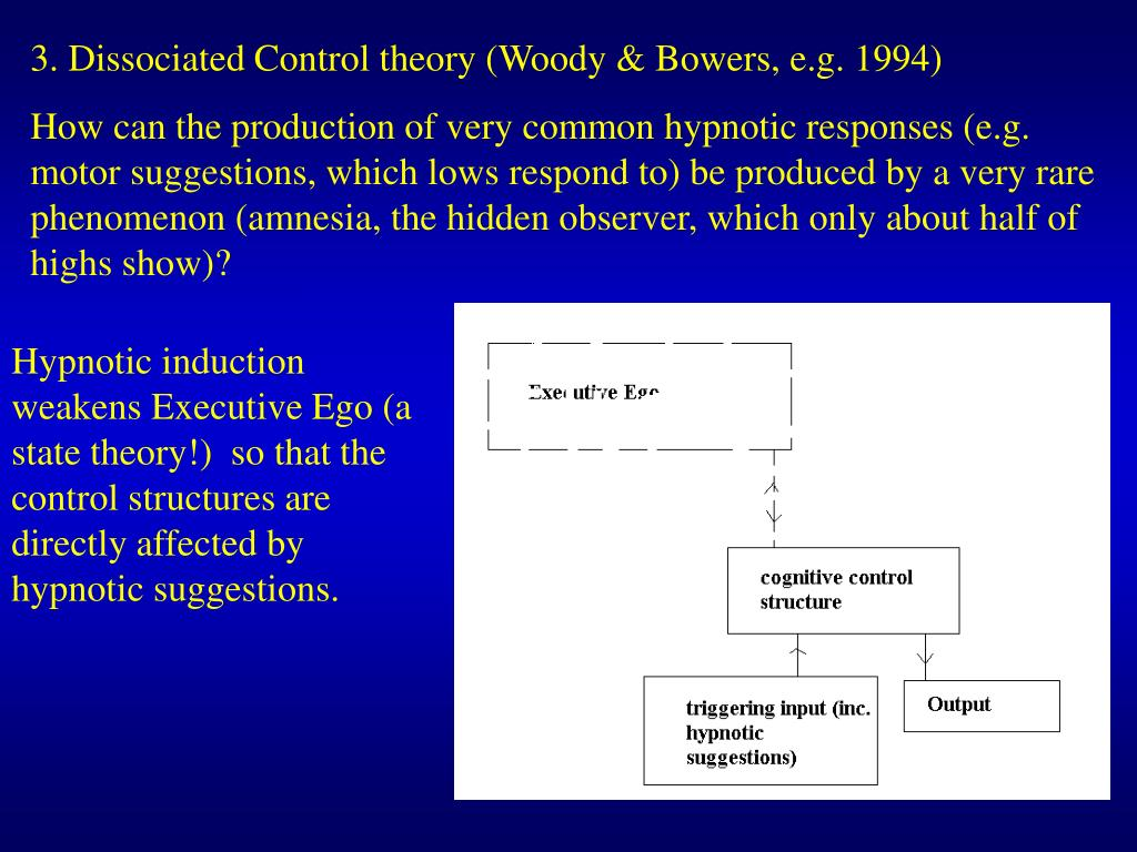 3. Dissociated Control theory (Woody & Bowers, e.g. 1994)