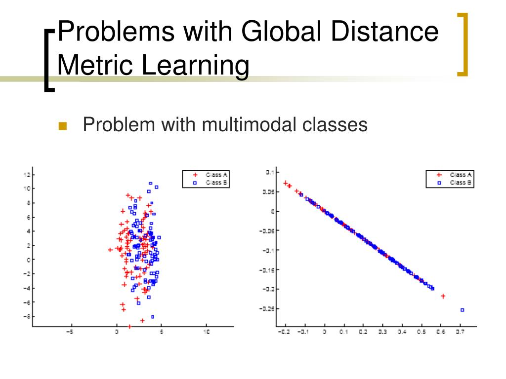Problems with Global Distance Metric Learning