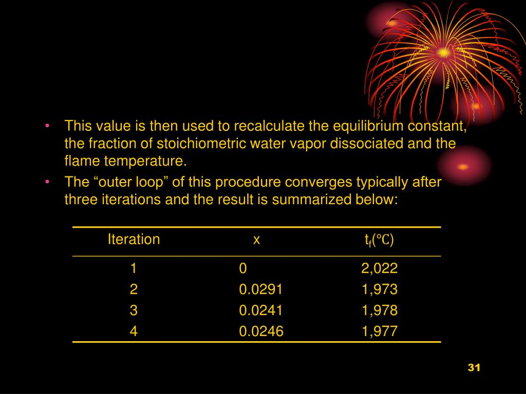 This value is then used to recalculate the equilibrium constant, the fraction of stoichiometric water vapor dissociated and the flame temperature.