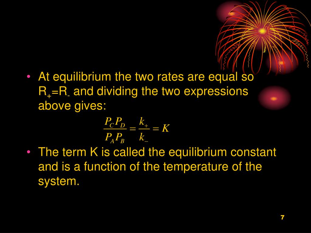 At equilibrium the two rates are equal so R