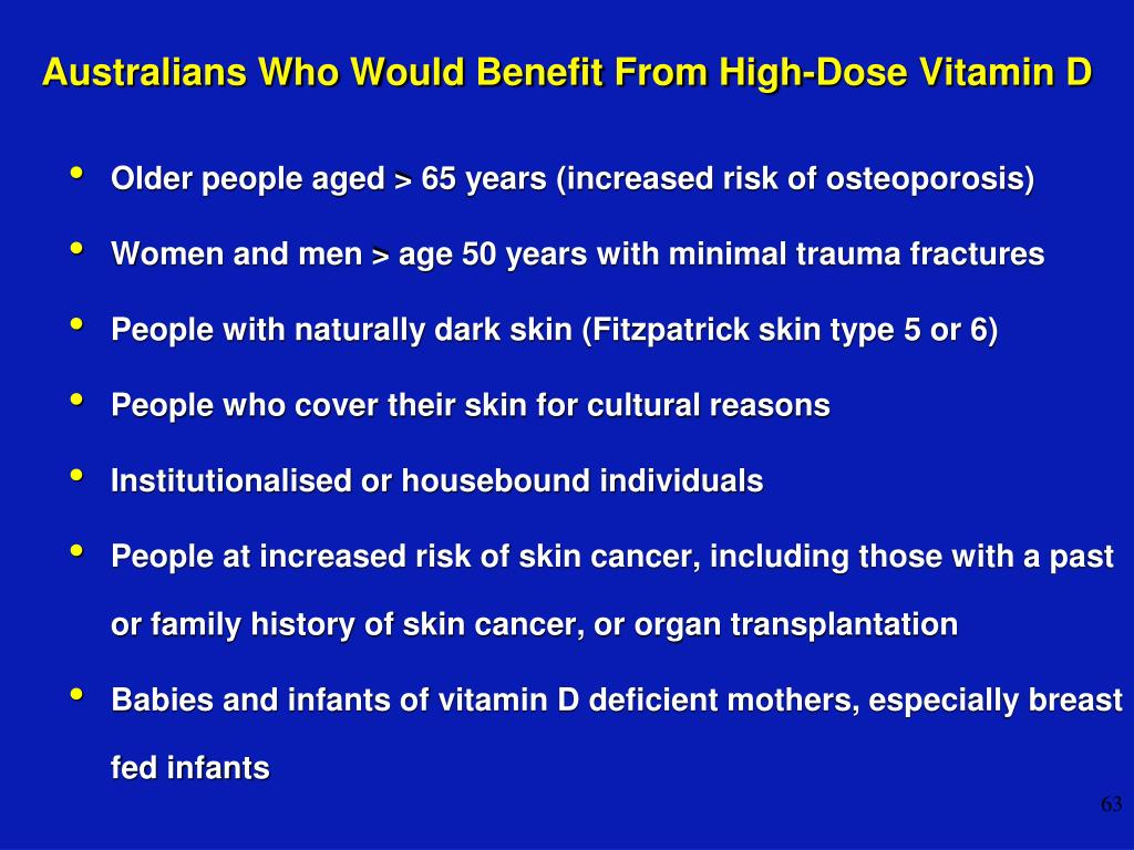 Australians Who Would Benefit From High-Dose Vitamin D