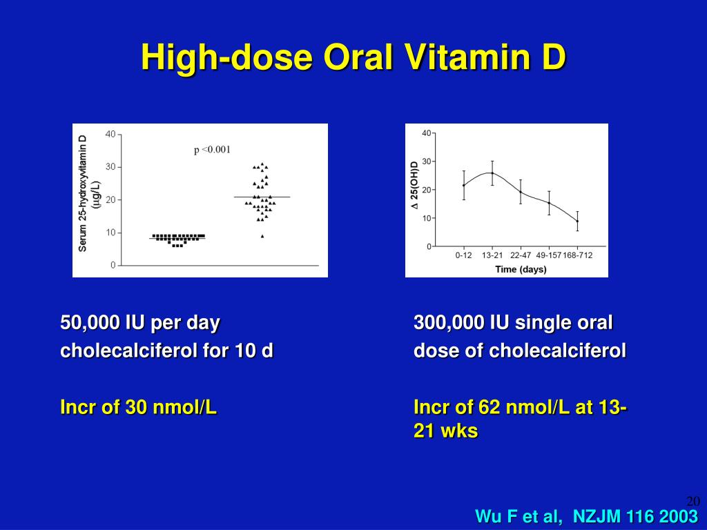 High-dose Oral Vitamin D
