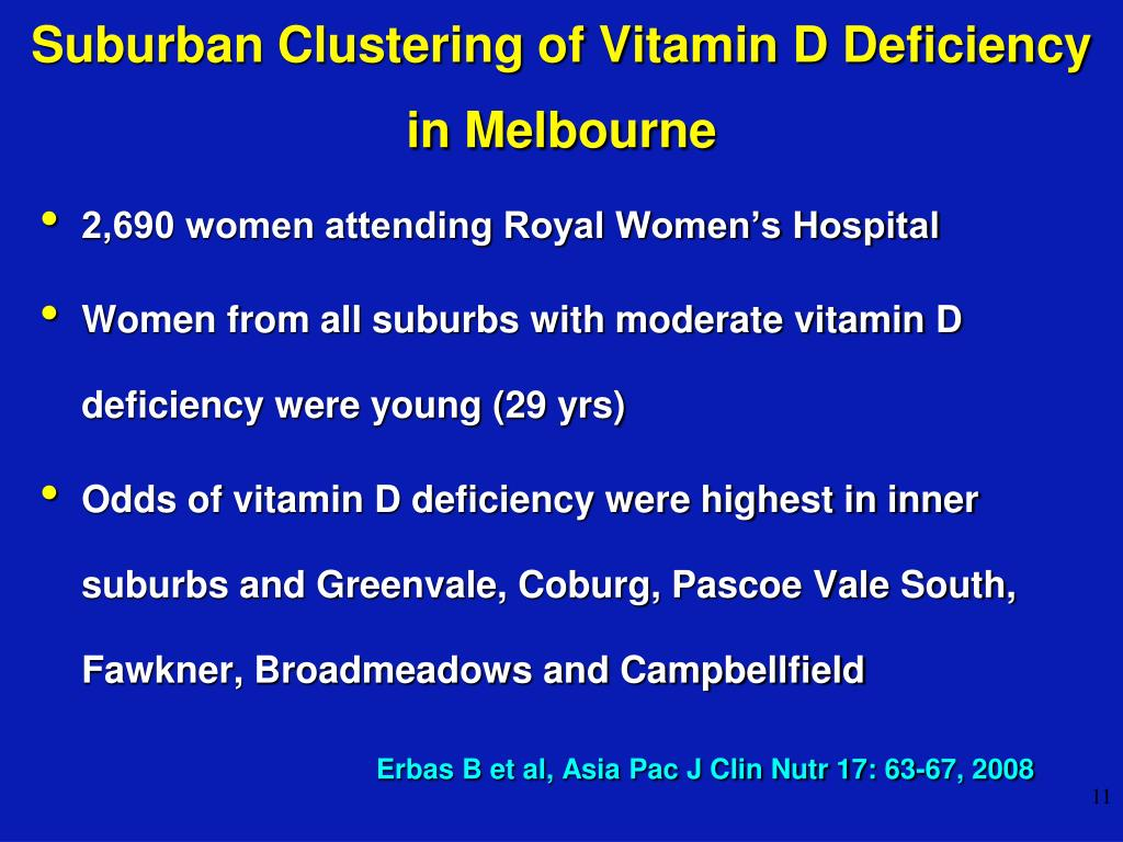 Suburban Clustering of Vitamin D Deficiency in Melbourne