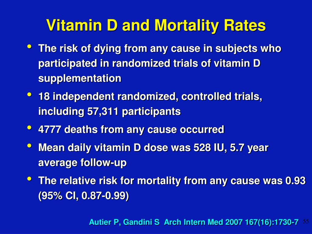 Vitamin D and Mortality Rates