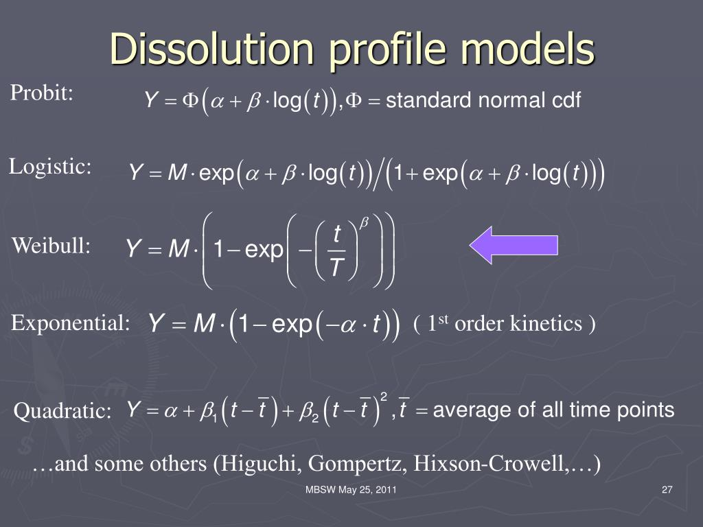 Dissolution profile models