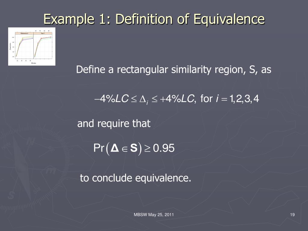 Example 1: Definition of Equivalence