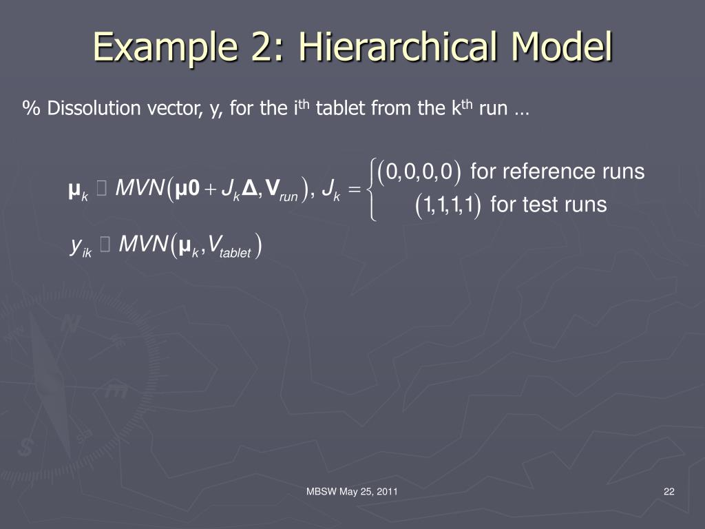 Example 2: Hierarchical Model