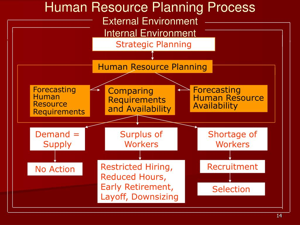 reviewing the human resource management approach Integrating internal communications, human  internal marketing as a mere synonym of human resource management (2)  im can be seen as a management approach.