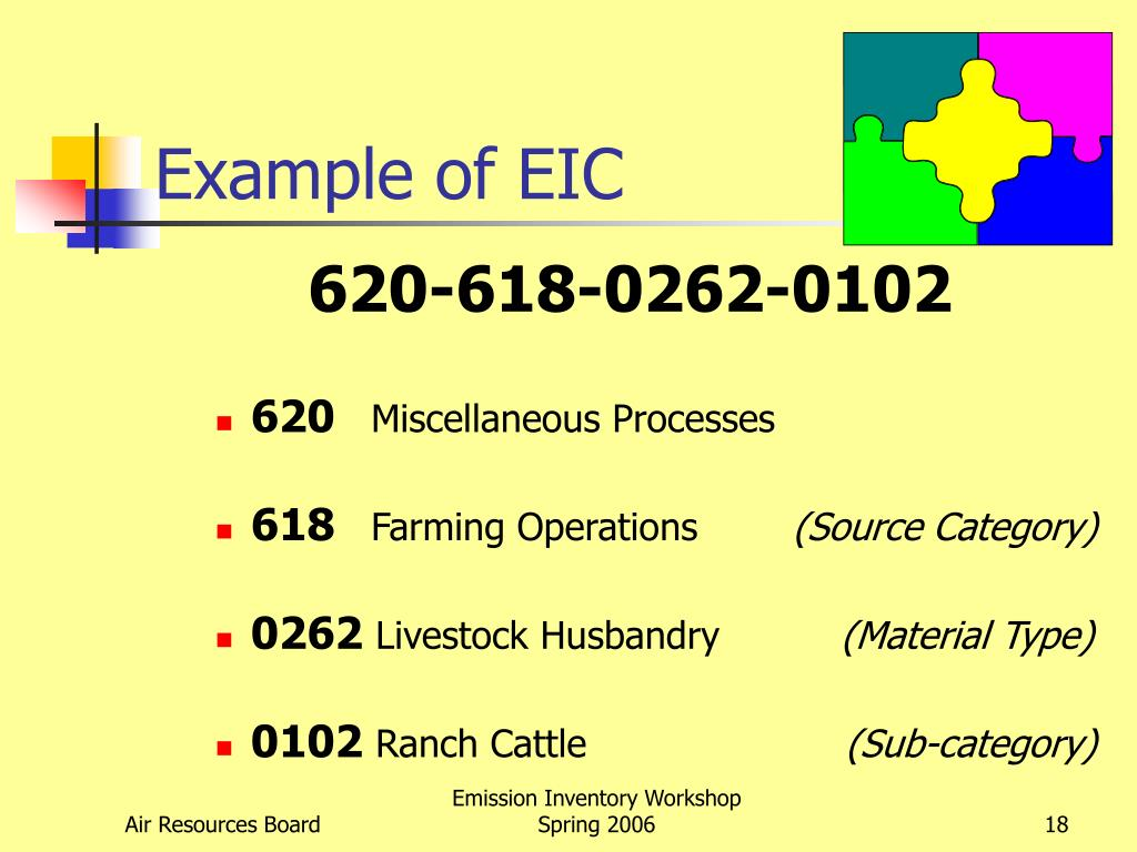 Example of EIC