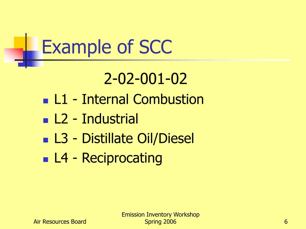 Example of SCC