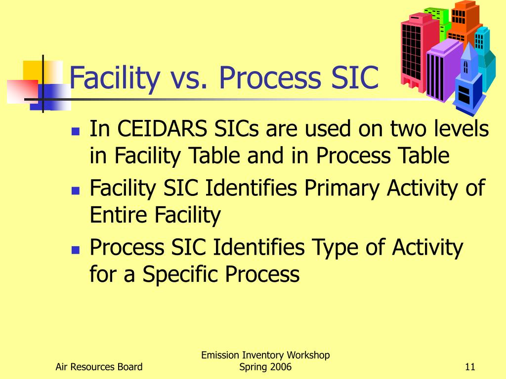 Facility vs. Process SIC