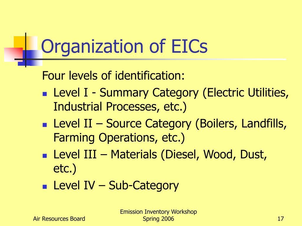 Organization of EICs