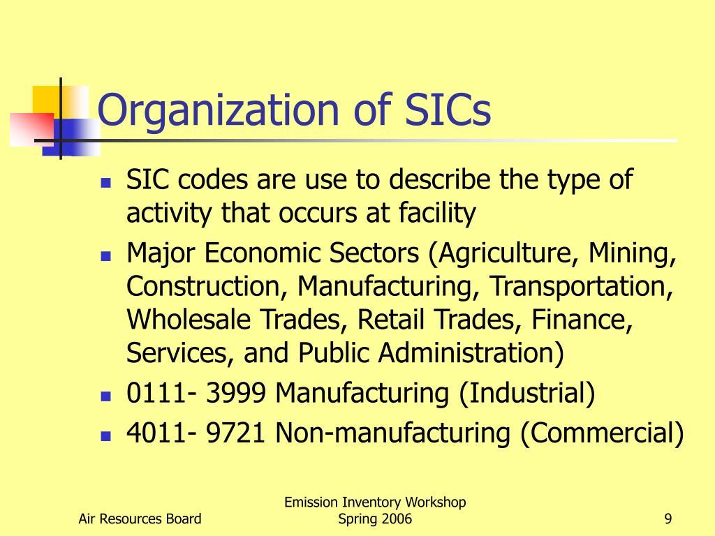 Organization of SICs