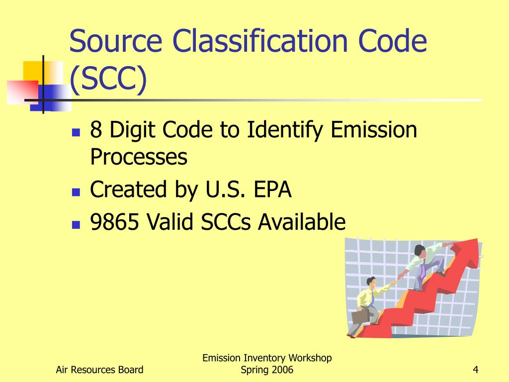 Source Classification Code (SCC)