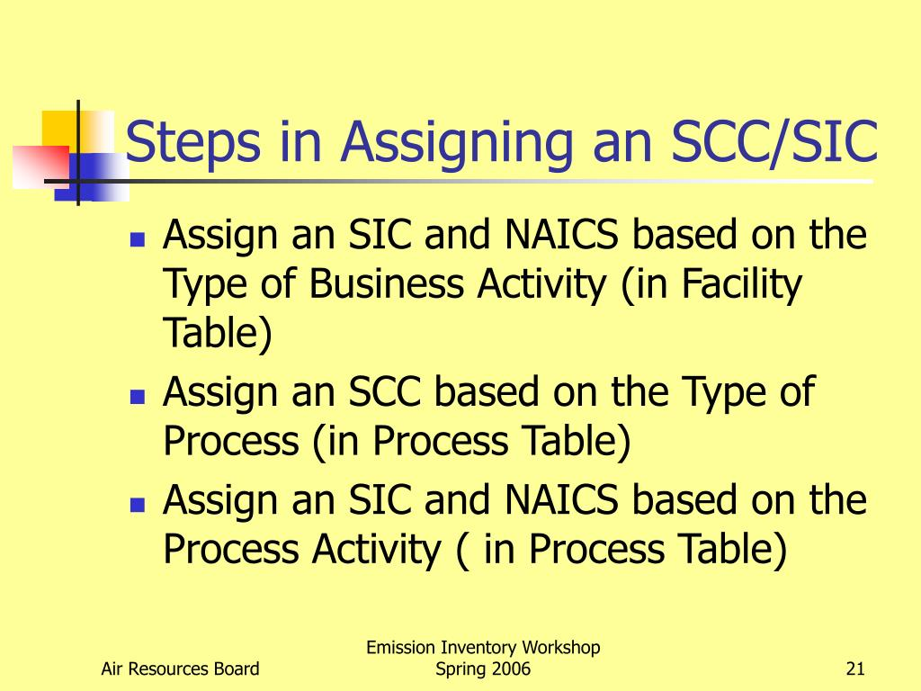 Steps in Assigning an SCC/SIC