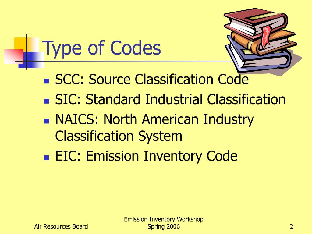 Type of Codes