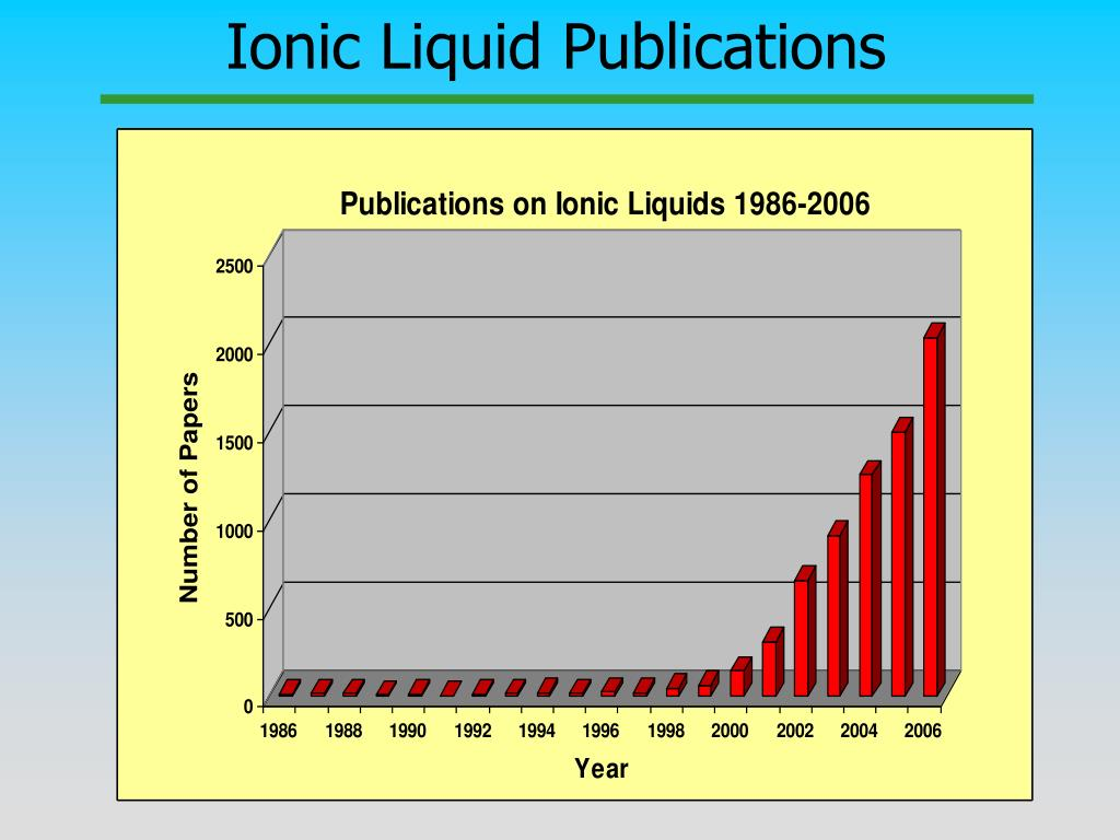 Ionic Liquid Publications
