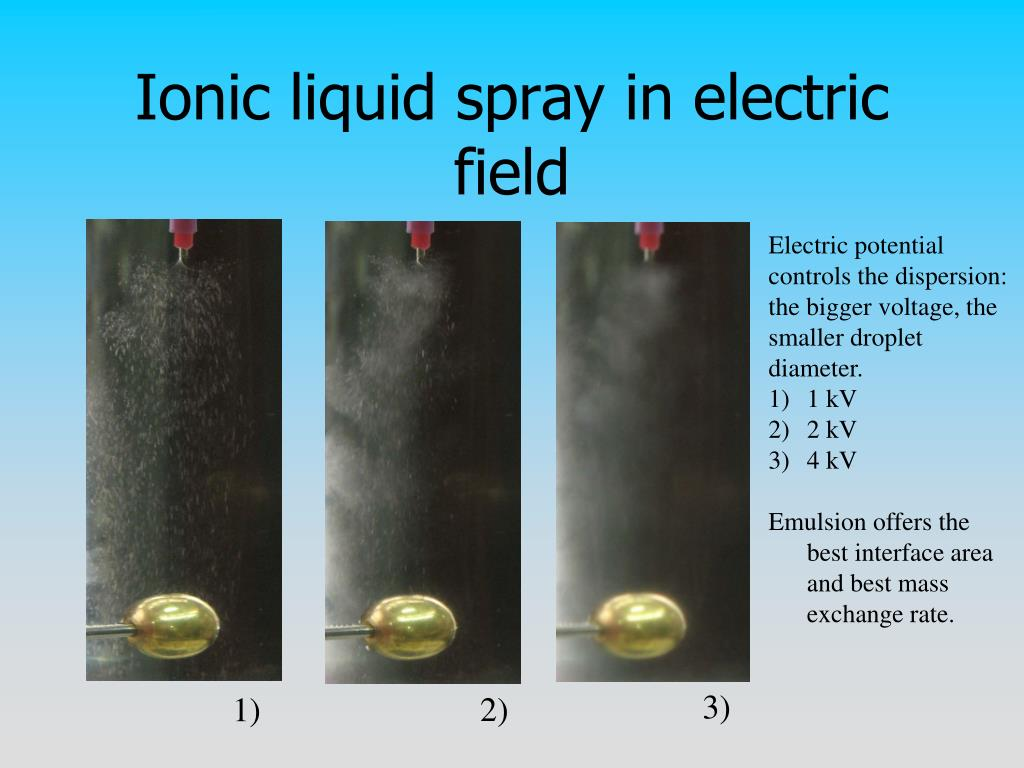 Ionic liquid spray in electric field