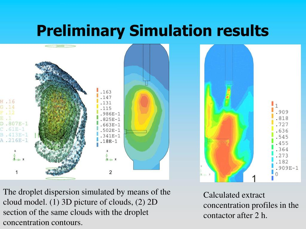 Preliminary Simulation results