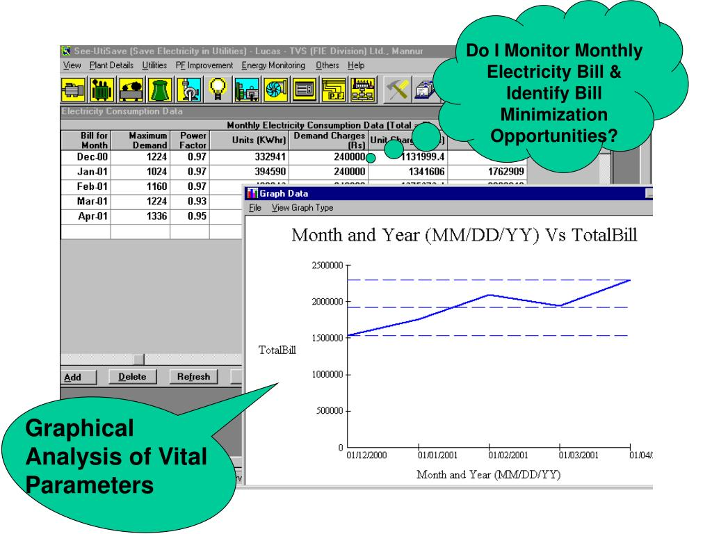 Do I Monitor Monthly Electricity Bill & Identify Bill Minimization