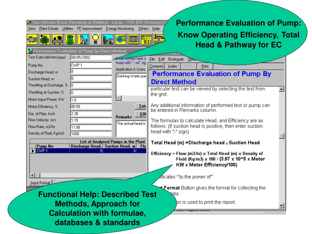 Performance Evaluation of Pump: Know Operating Efficiency,